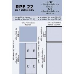 RPE 22 pro 4 elektroměry